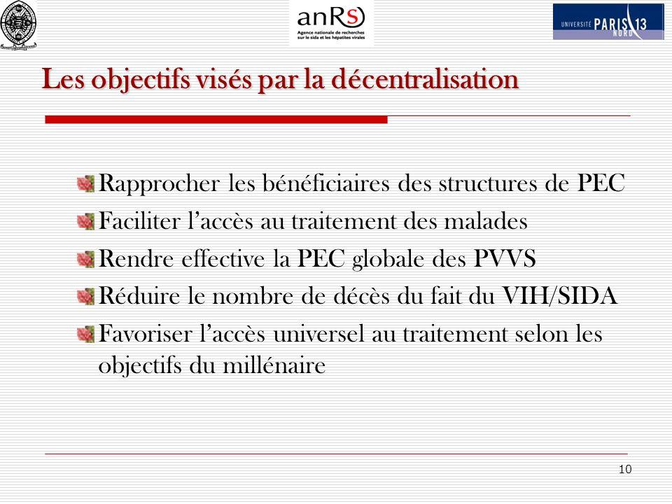10 Les objectifs visés par la décentralisation Rapprocher les bénéficiaires des structures de PEC Faciliter laccès au traitement des malades Rendre ef