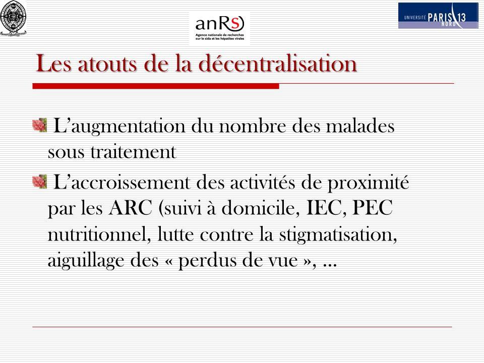 Les atouts de la décentralisation Laugmentation du nombre des malades sous traitement Laccroissement des activités de proximité par les ARC (suivi à d