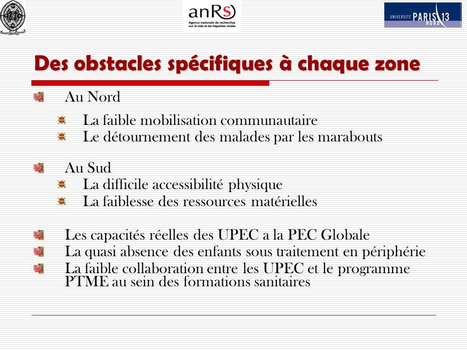 Des obstacles spécifiques à chaque zone Au Nord La faible mobilisation communautaire Le détournement des malades par les marabouts Au Sud La difficile