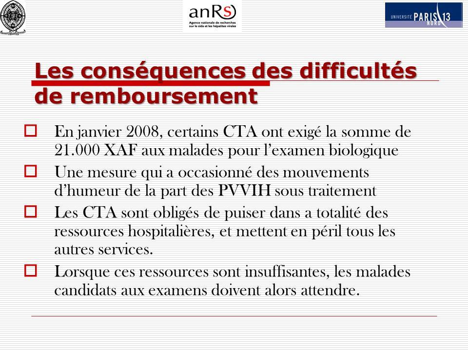 Les conséquences des difficultés de remboursement En janvier 2008, certains CTA ont exigé la somme de 21.000 XAF aux malades pour lexamen biologique U