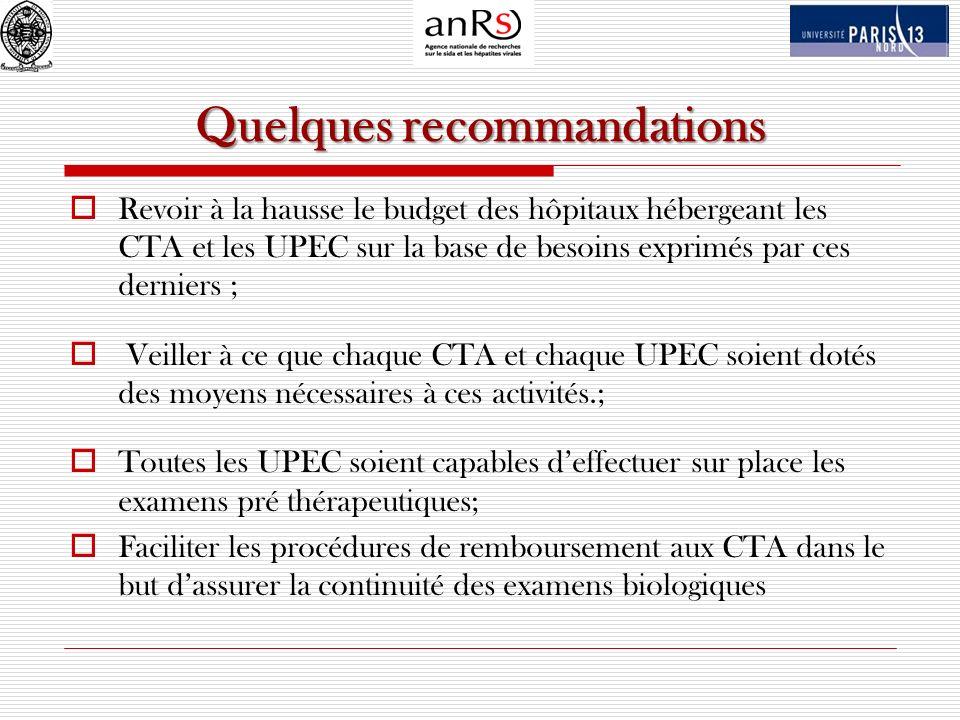 Quelques recommandations Revoir à la hausse le budget des hôpitaux hébergeant les CTA et les UPEC sur la base de besoins exprimés par ces derniers ; V