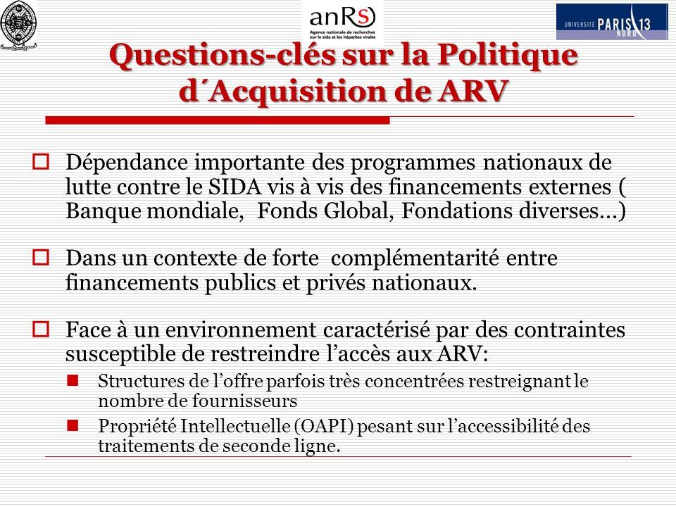 Questions-clés sur la Politique d´Acquisition de ARV Dépendance importante des programmes nationaux de lutte contre le SIDA vis à vis des financements