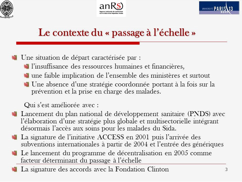 Les Modalités d´Acquisition des ARV dans 5 pays de l´Afrique Subsaharienne Bilans et Enseignements Projet ANRS 12108 : AppCam (CEPN Paris Nord/ FMSB-UYI - FPAE)