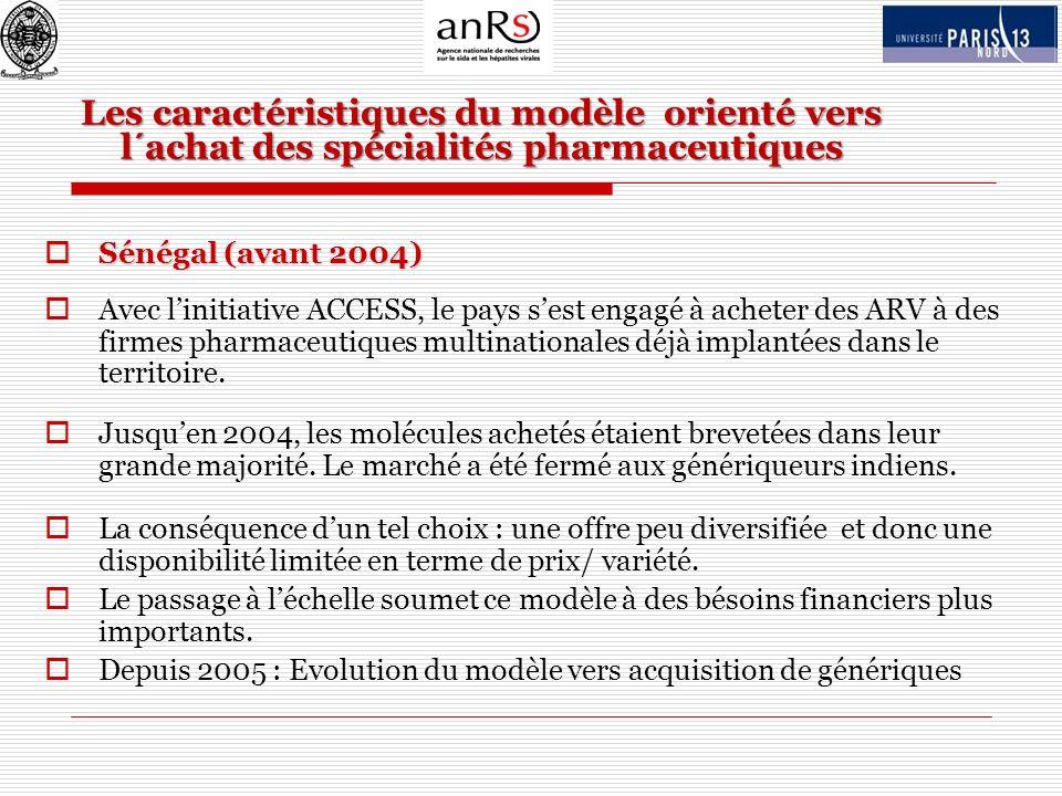 Les caractéristiques du modèle orienté vers l´achat des spécialités pharmaceutiques Sénégal (avant 2004) Sénégal (avant 2004) Avec linitiative ACCESS,