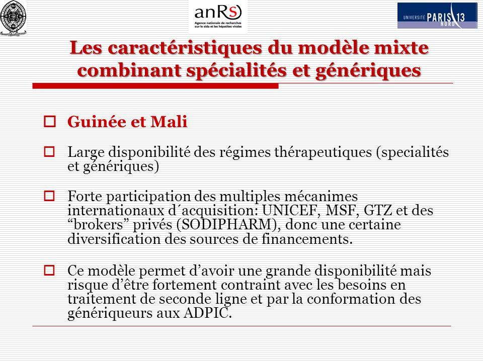 Guinée et Mali Large disponibilité des régimes thérapeutiques (specialités et génériques) Forte participation des multiples mécanimes internationaux d
