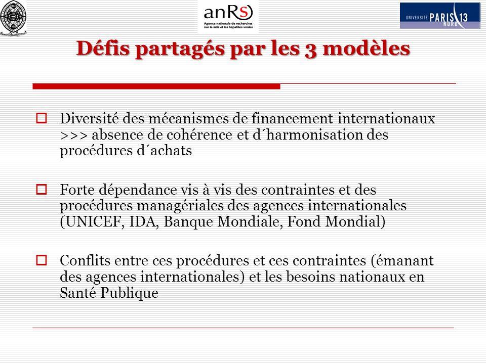 Défis partagés par les 3 modèles Diversité des mécanismes de financement internationaux >>> absence de cohérence et d´harmonisation des procédures d´a