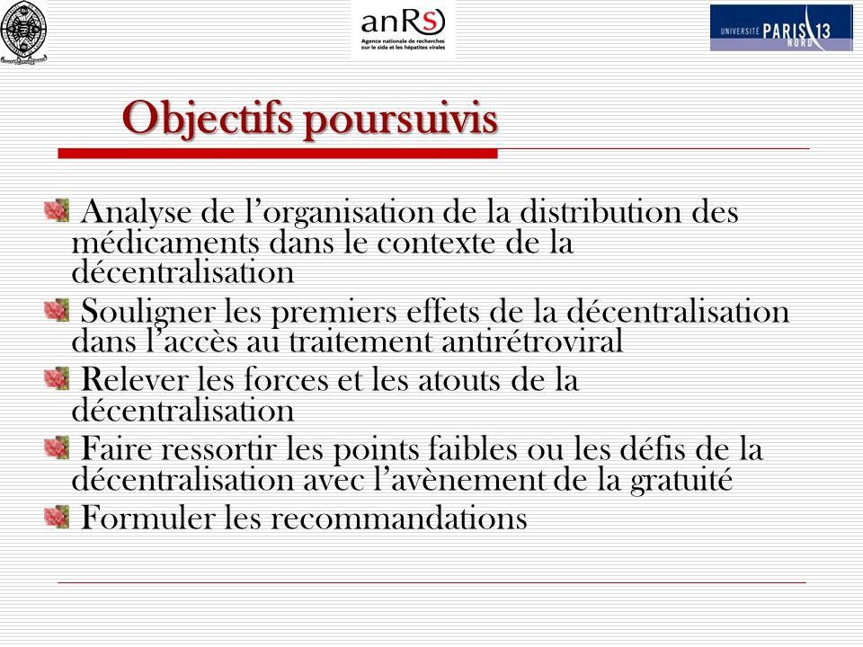 Objectifs poursuivis Objectifs poursuivis Analyse de lorganisation de la distribution des médicaments dans le contexte de la décentralisation Souligne