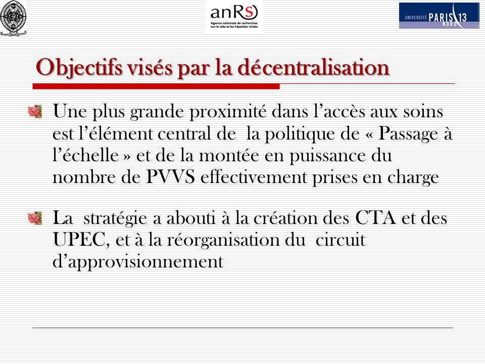 Objectifs visés par la décentralisation Une plus grande proximité dans laccès aux soins est lélément central de la politique de « Passage à léchelle »