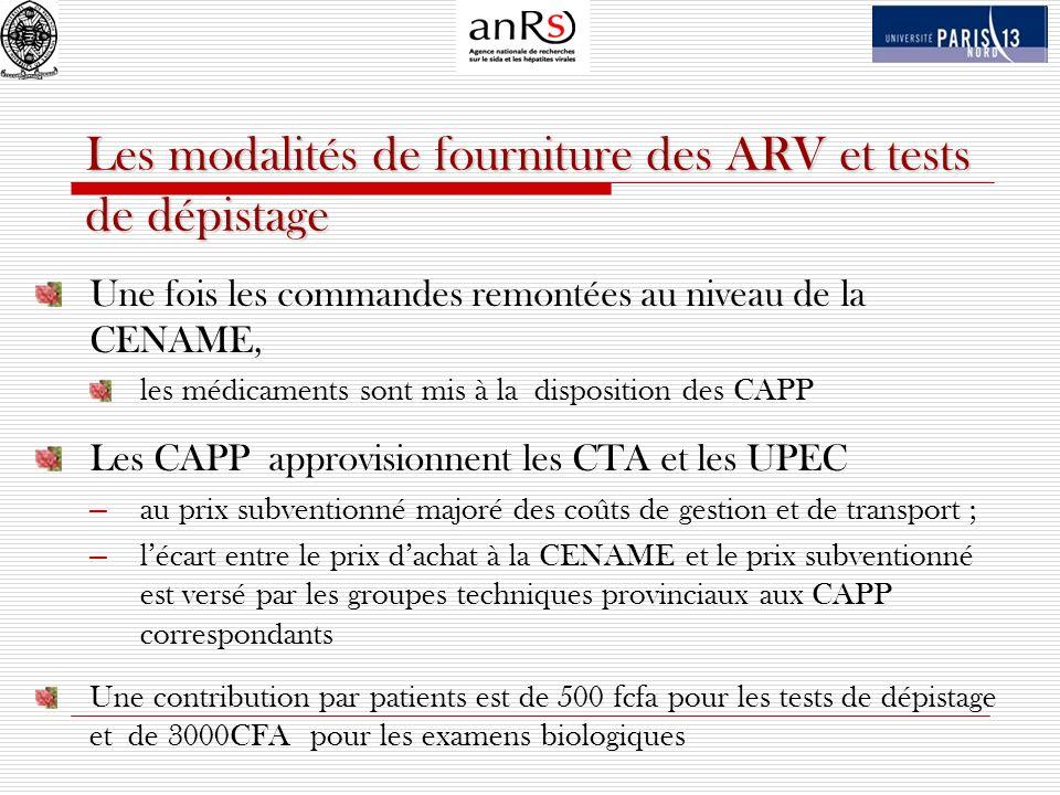 Les modalités de fourniture des ARV et tests de dépistage Une fois les commandes remontées au niveau de la CENAME, les médicaments sont mis à la dispo