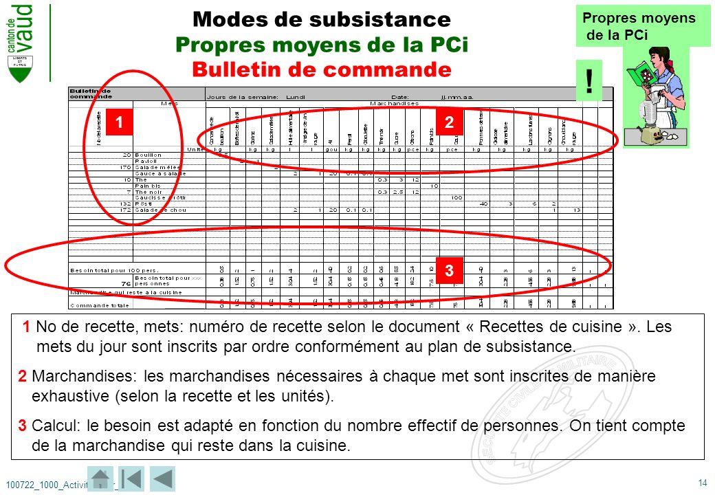 14 LIBERTE ET PATRIE 100722_1000_Activite-Four_3104P Modes de subsistance Propres moyens de la PCi Bulletin de commande 12 3 1 No de recette, mets: nu