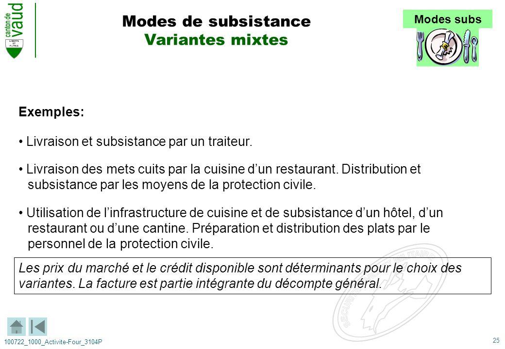 25 LIBERTE ET PATRIE 100722_1000_Activite-Four_3104P Exemples: Livraison et subsistance par un traiteur. Livraison des mets cuits par la cuisine dun r