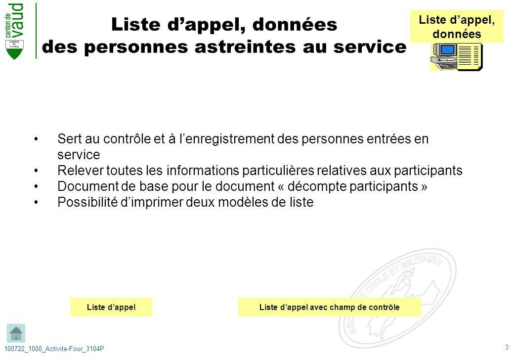 3 LIBERTE ET PATRIE 100722_1000_Activite-Four_3104P Liste dappel, données des personnes astreintes au service Sert au contrôle et à lenregistrement de