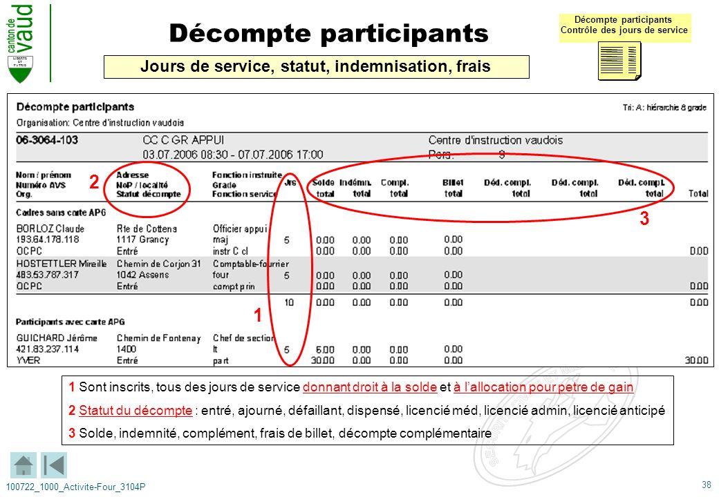 38 LIBERTE ET PATRIE 100722_1000_Activite-Four_3104P Décompte participants Jours de service, statut, indemnisation, frais 1 Sont inscrits, tous des jo