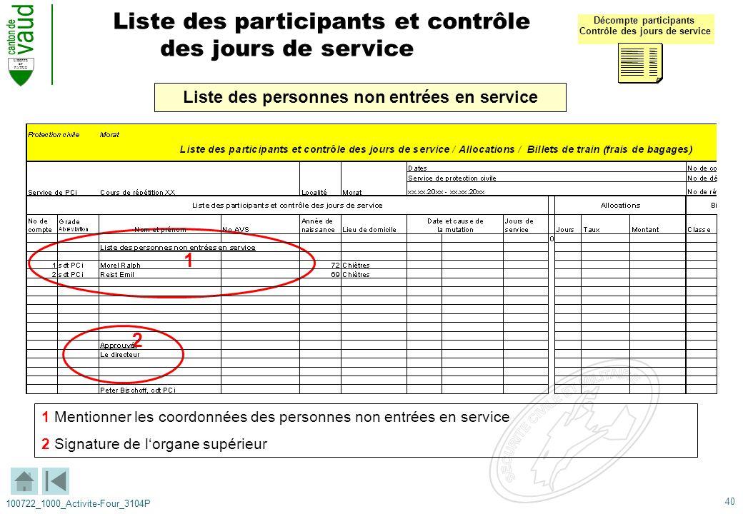 40 LIBERTE ET PATRIE 100722_1000_Activite-Four_3104P Liste des participants et contrôle des jours de service Liste des personnes non entrées en servic