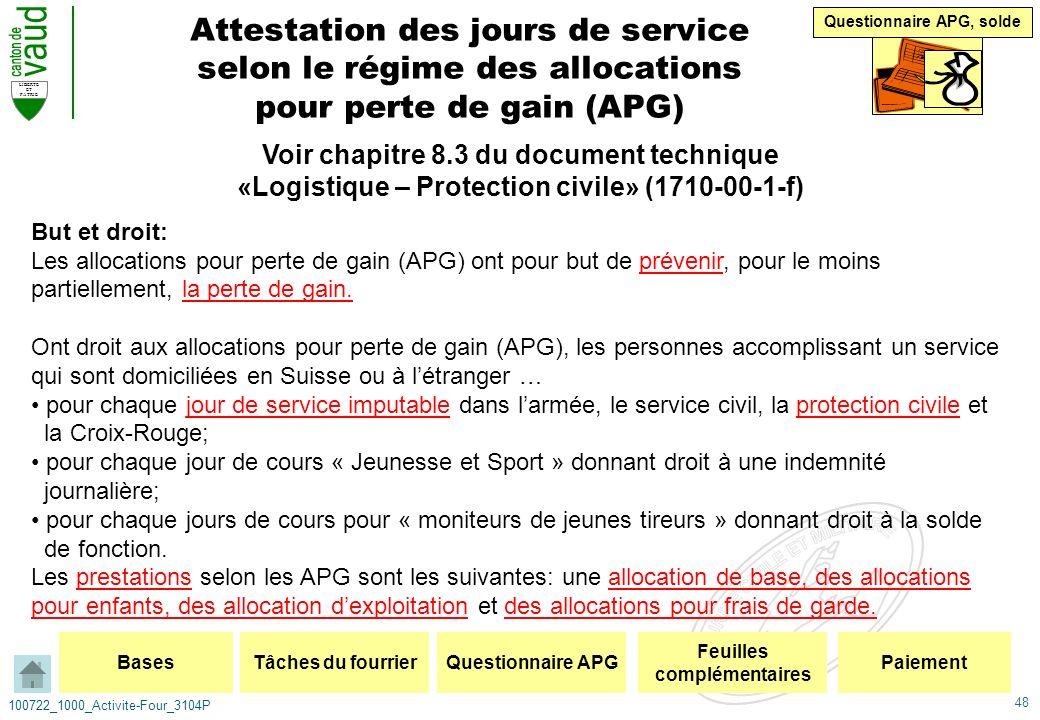 48 LIBERTE ET PATRIE 100722_1000_Activite-Four_3104P Attestation des jours de service selon le régime des allocations pour perte de gain (APG) Voir ch