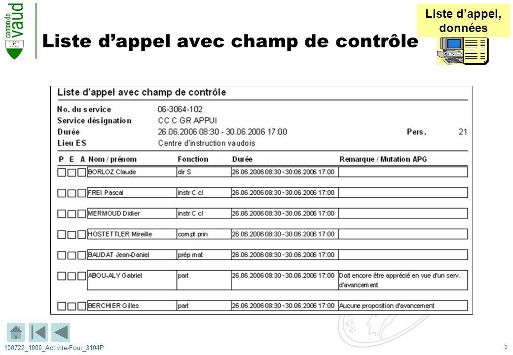 5 LIBERTE ET PATRIE 100722_1000_Activite-Four_3104P Liste dappel avec champ de contrôle Liste dappel, données