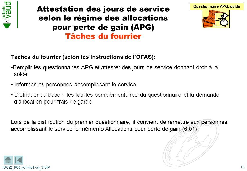 50 LIBERTE ET PATRIE 100722_1000_Activite-Four_3104P Attestation des jours de service selon le régime des allocations pour perte de gain (APG) Tâches