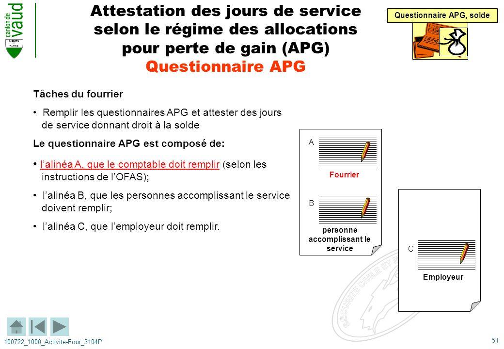 51 LIBERTE ET PATRIE 100722_1000_Activite-Four_3104P Attestation des jours de service selon le régime des allocations pour perte de gain (APG) Questio