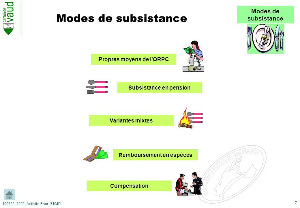 7 LIBERTE ET PATRIE 100722_1000_Activite-Four_3104P Modes de subsistance Modes de subsistance Propres moyens de lORPC Subsistance en pension Variantes