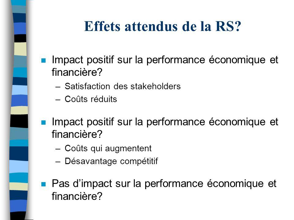 Effets attendus de la RS? n Impact positif sur la performance économique et financière? –Satisfaction des stakeholders –Coûts réduits n Impact positif