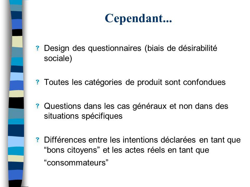 Cependant... Design des questionnaires (biais de désirabilité sociale) Toutes les catégories de produit sont confondues Questions dans les cas générau