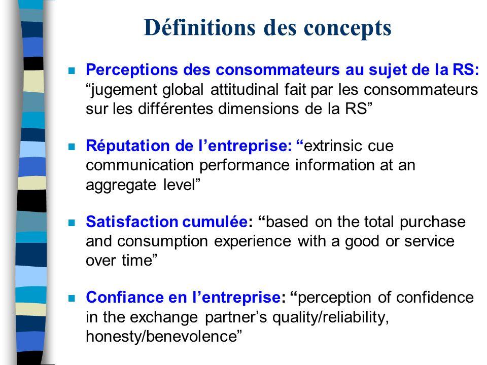 Définitions des concepts n Perceptions des consommateurs au sujet de la RS: jugement global attitudinal fait par les consommateurs sur les différentes