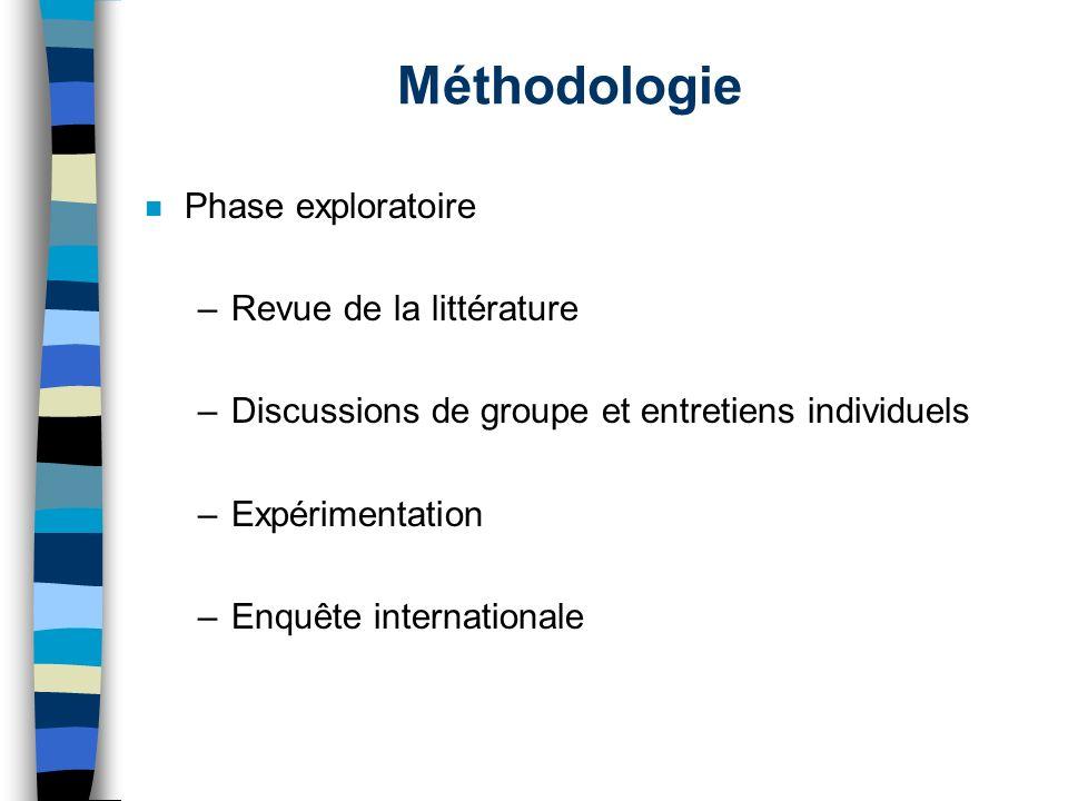 Méthodologie n Phase exploratoire –Revue de la littérature –Discussions de groupe et entretiens individuels –Expérimentation –Enquête internationale