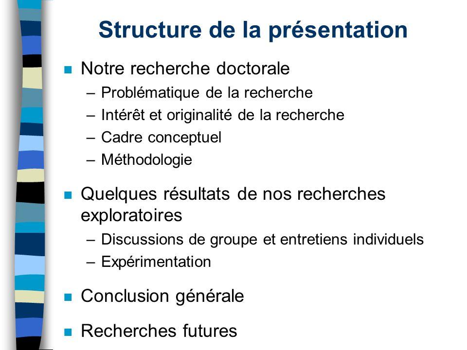Structure de la présentation n Notre recherche doctorale –Problématique de la recherche –Intérêt et originalité de la recherche –Cadre conceptuel –Mét