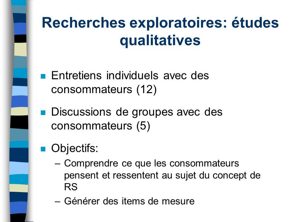 Recherches exploratoires: études qualitatives n Entretiens individuels avec des consommateurs (12) n Discussions de groupes avec des consommateurs (5)