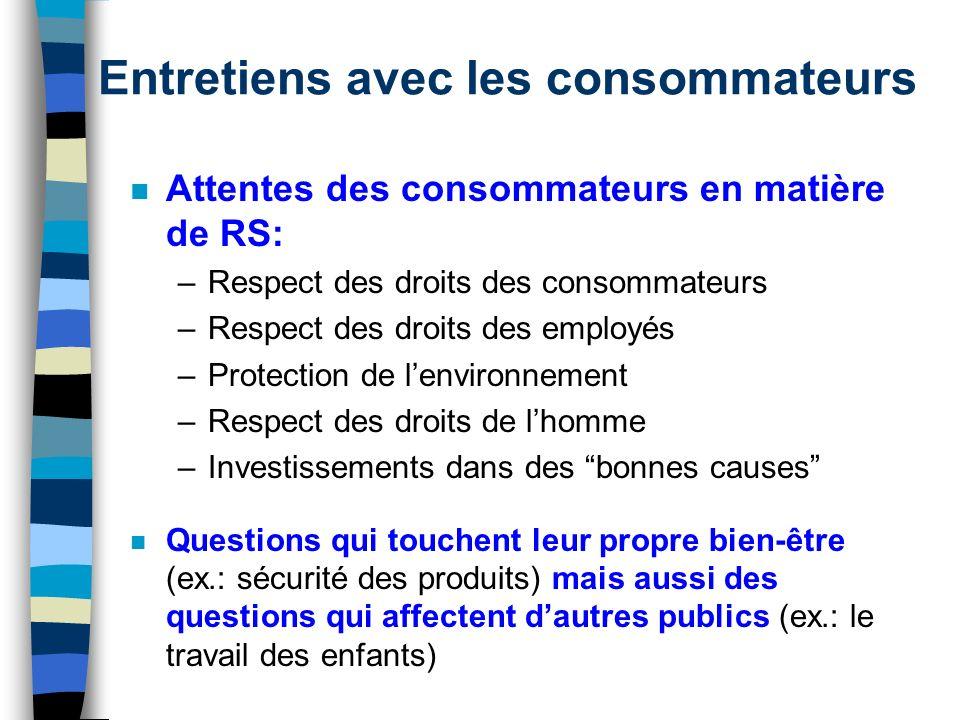 Entretiens avec les consommateurs n Attentes des consommateurs en matière de RS: –Respect des droits des consommateurs –Respect des droits des employé