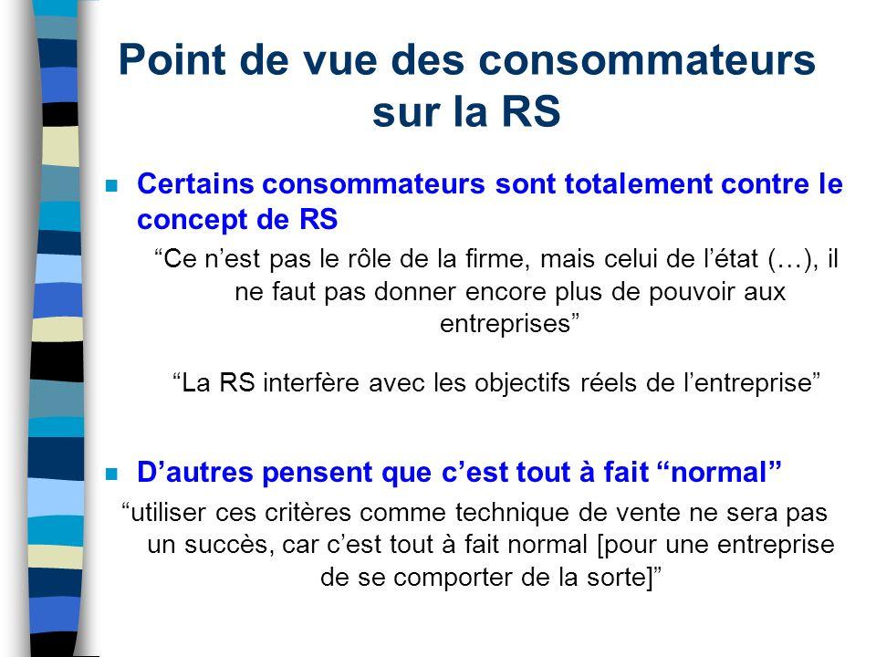 Point de vue des consommateurs sur la RS n Certains consommateurs sont totalement contre le concept de RS Ce nest pas le rôle de la firme, mais celui