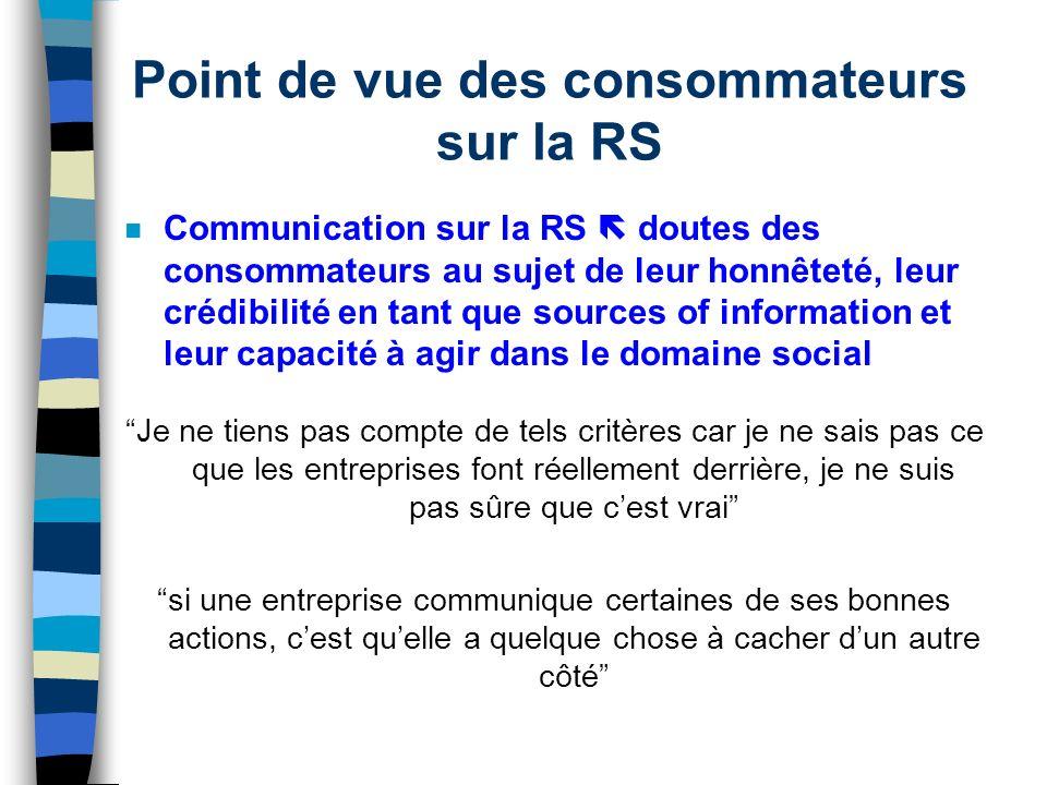 Point de vue des consommateurs sur la RS n Communication sur la RS doutes des consommateurs au sujet de leur honnêteté, leur crédibilité en tant que s