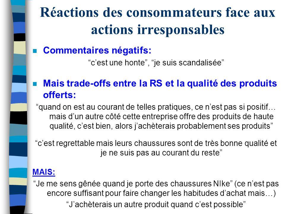 Réactions des consommateurs face aux actions irresponsables n Commentaires négatifs: cest une honte, je suis scandalisée n Mais trade-offs entre la RS