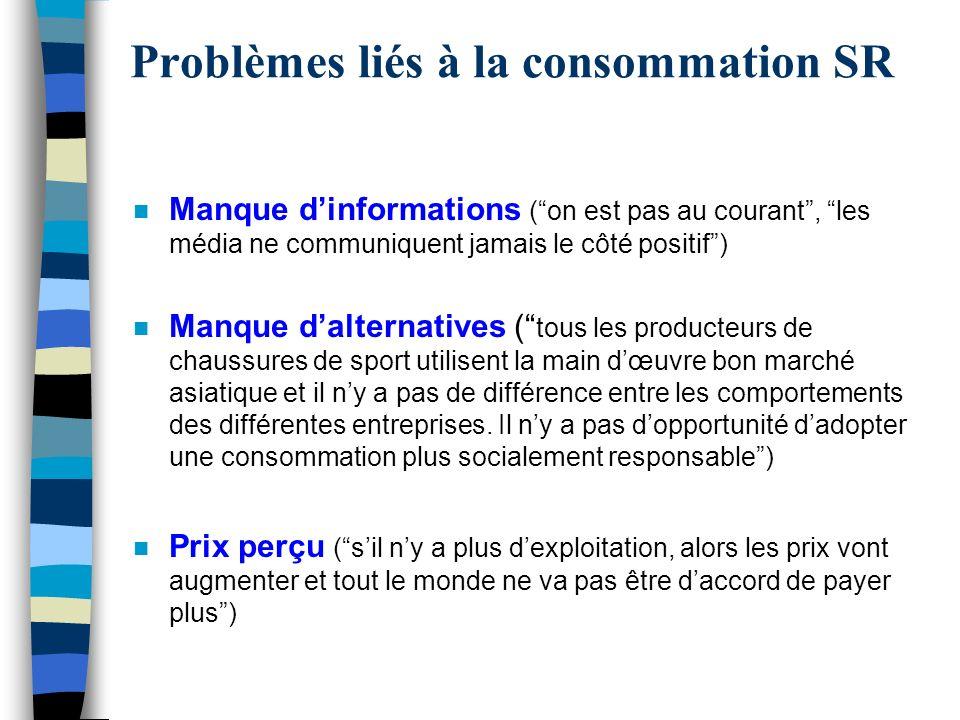 Problèmes liés à la consommation SR n Manque dinformations (on est pas au courant, les média ne communiquent jamais le côté positif) n Manque dalterna