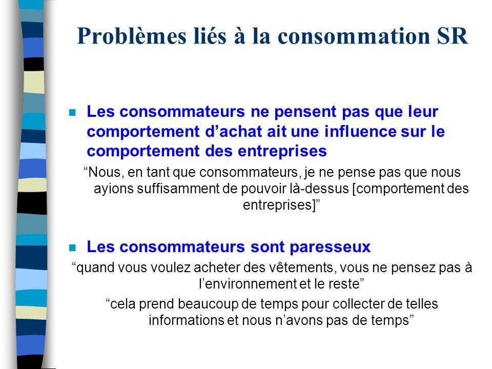 Problèmes liés à la consommation SR n Les consommateurs ne pensent pas que leur comportement dachat ait une influence sur le comportement des entrepri