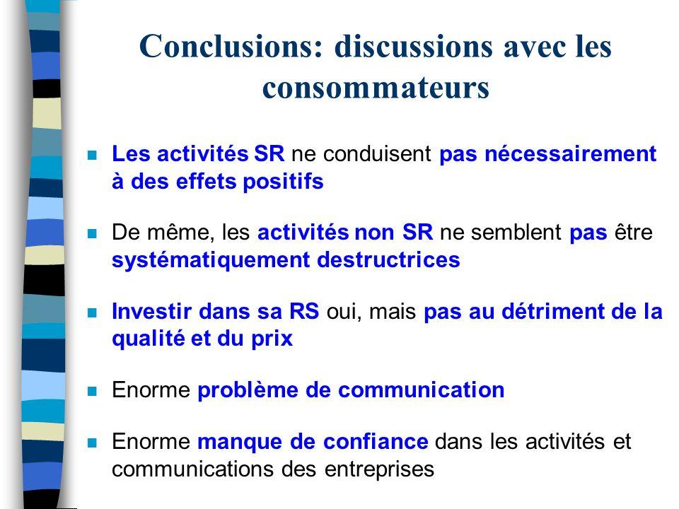 Conclusions: discussions avec les consommateurs n Les activités SR ne conduisent pas nécessairement à des effets positifs n De même, les activités non