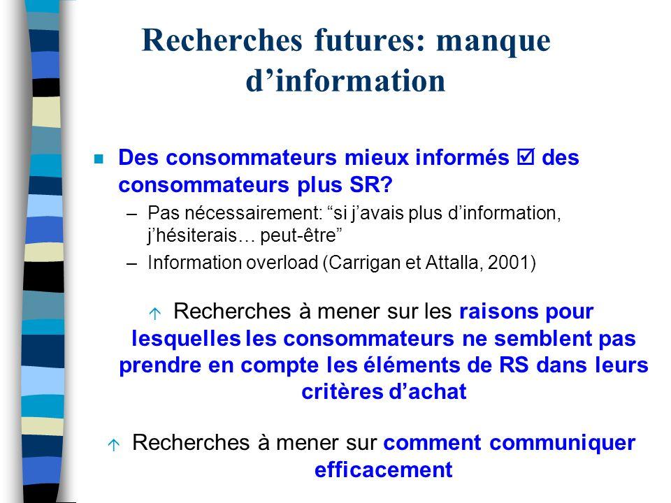 Recherches futures: manque dinformation n Des consommateurs mieux informés des consommateurs plus SR? –Pas nécessairement: si javais plus dinformation