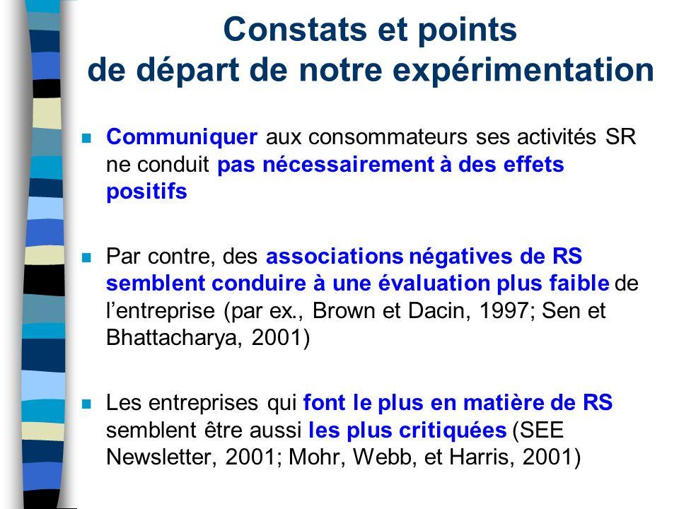 Constats et points de départ de notre expérimentation n Communiquer aux consommateurs ses activités SR ne conduit pas nécessairement à des effets posi