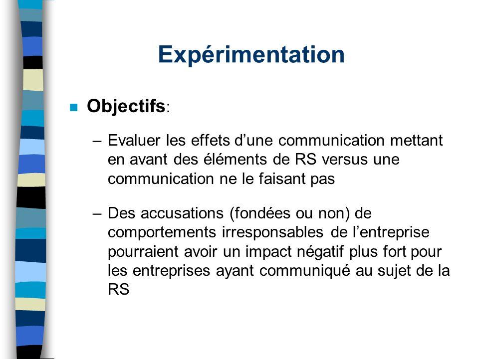 Expérimentation n Objectifs : –Evaluer les effets dune communication mettant en avant des éléments de RS versus une communication ne le faisant pas –D