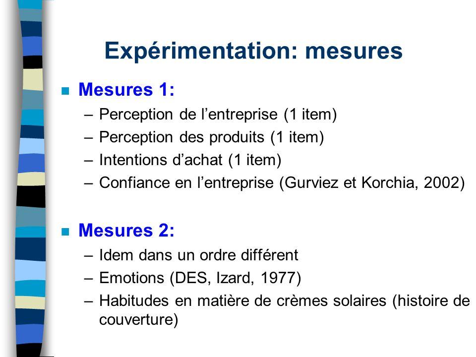 Expérimentation: mesures n Mesures 1: –Perception de lentreprise (1 item) –Perception des produits (1 item) –Intentions dachat (1 item) –Confiance en