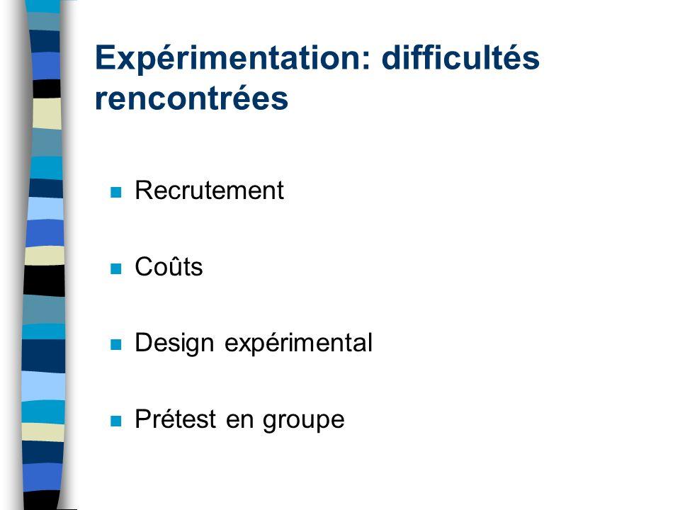 Expérimentation: difficultés rencontrées n Recrutement n Coûts n Design expérimental n Prétest en groupe