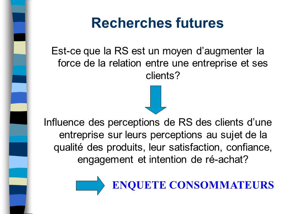 Recherches futures Est-ce que la RS est un moyen daugmenter la force de la relation entre une entreprise et ses clients? Influence des perceptions de
