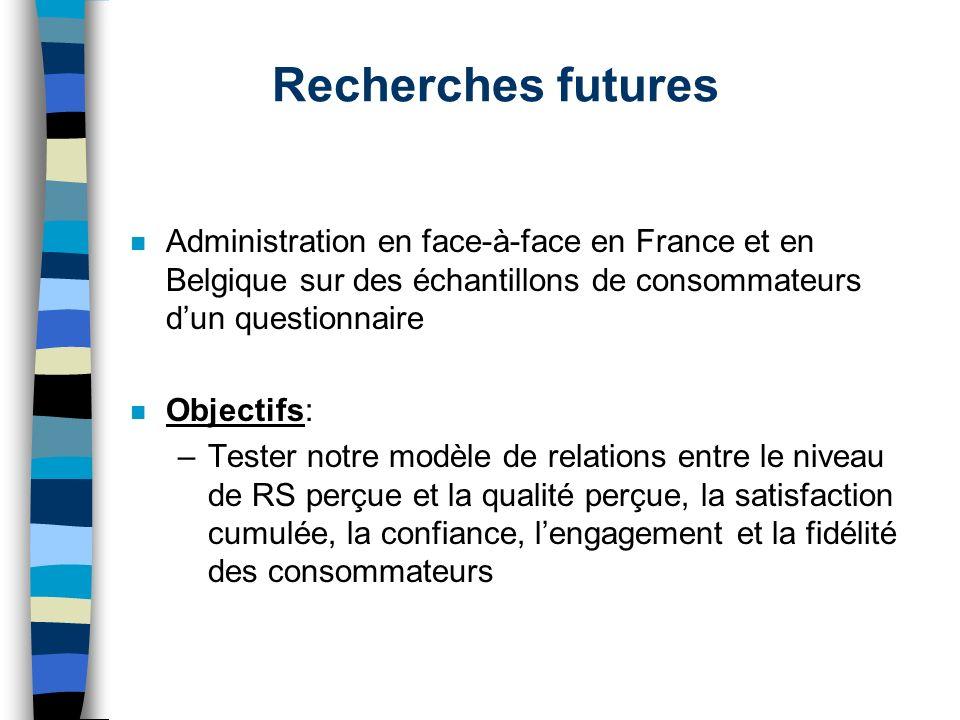 Recherches futures n Administration en face-à-face en France et en Belgique sur des échantillons de consommateurs dun questionnaire n Objectifs: –Test
