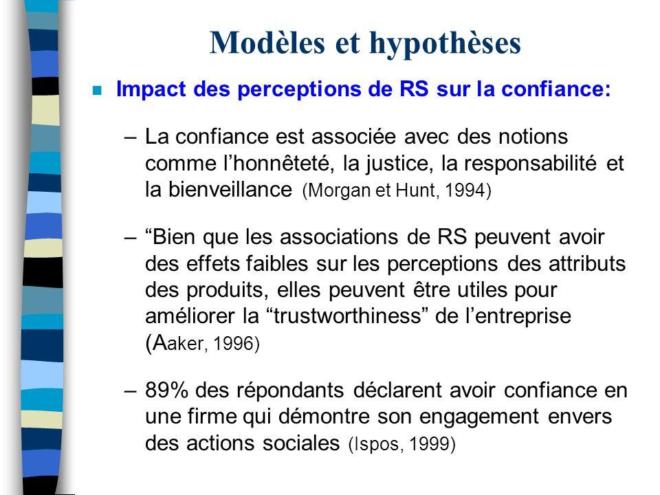 Modèles et hypothèses n Impact des perceptions de RS sur la confiance: –La confiance est associée avec des notions comme lhonnêteté, la justice, la re