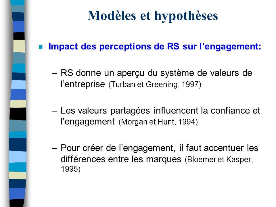 Modèles et hypothèses n Impact des perceptions de RS sur lengagement: –RS donne un aperçu du système de valeurs de lentreprise (Turban et Greening, 19