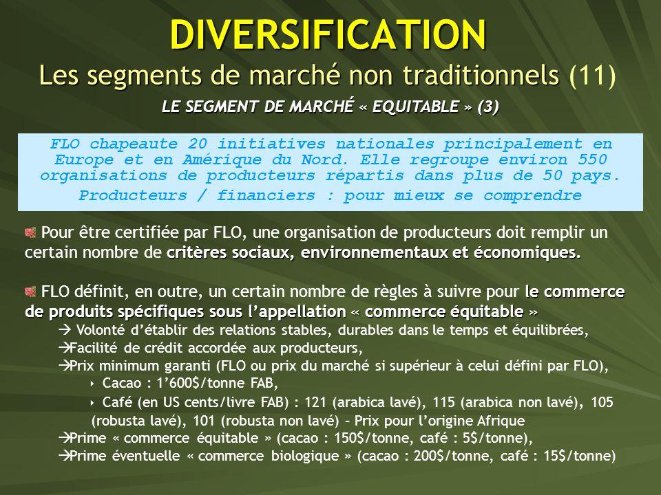 DIVERSIFICATION Les segments de marché non traditionnels DIVERSIFICATION Les segments de marché non traditionnels (11) LE SEGMENT DE MARCHÉ « EQUITABLE » (3) critères sociaux, environnementaux et économiques.