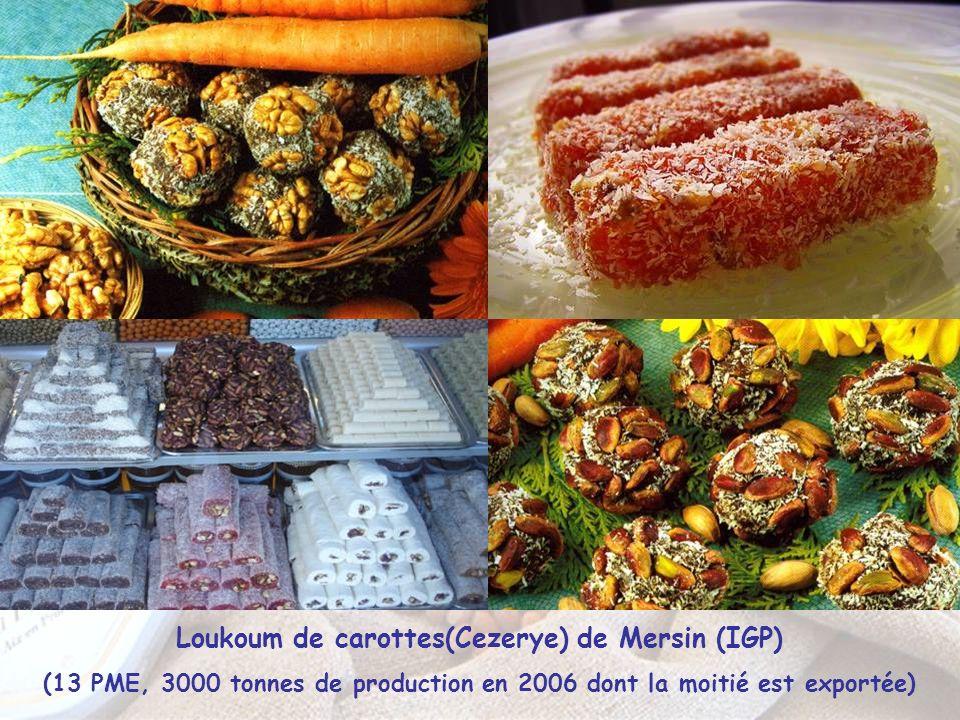 Loukoum de carottes(Cezerye) de Mersin (IGP) (13 PME, 3000 tonnes de production en 2006 dont la moitié est exportée)