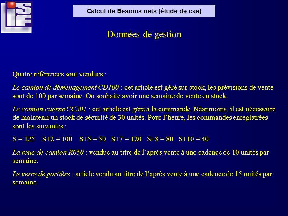 Calcul de Besoins nets (étude de cas) Données de gestion Quatre références sont vendues : Le camion de déménagement CD100 : cet article est géré sur s