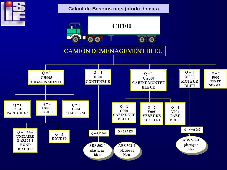 Calcul de Besoins nets (étude de cas) CD100 CAMION DEMENAGEMENT BLEU Q = 1 CH005 CHASSIS MONTE Q = 1 H000 CONTENEUR Q = 2 P005 PHARE NORMAL Q = 1 CA00