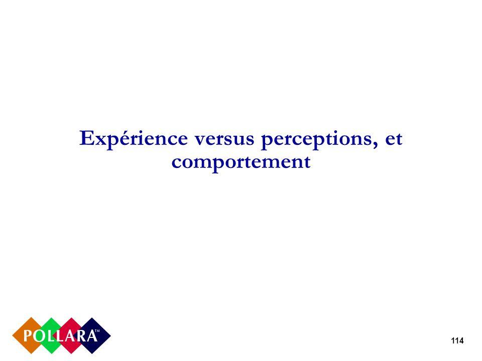 114 Expérience versus perceptions, et comportement